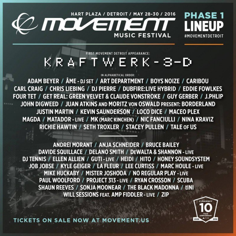Movement Line Up