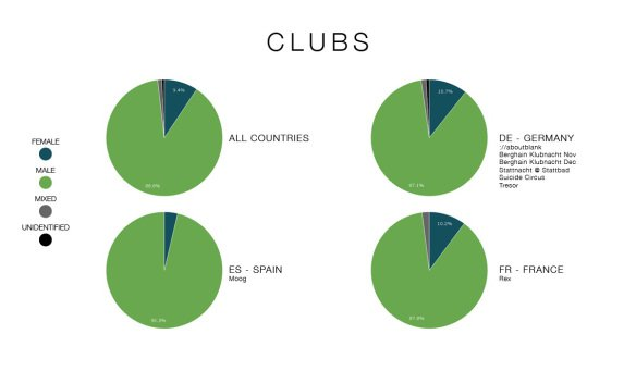 clubs-graphic-all