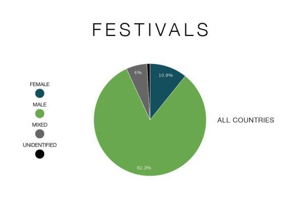festivals-graphic-total