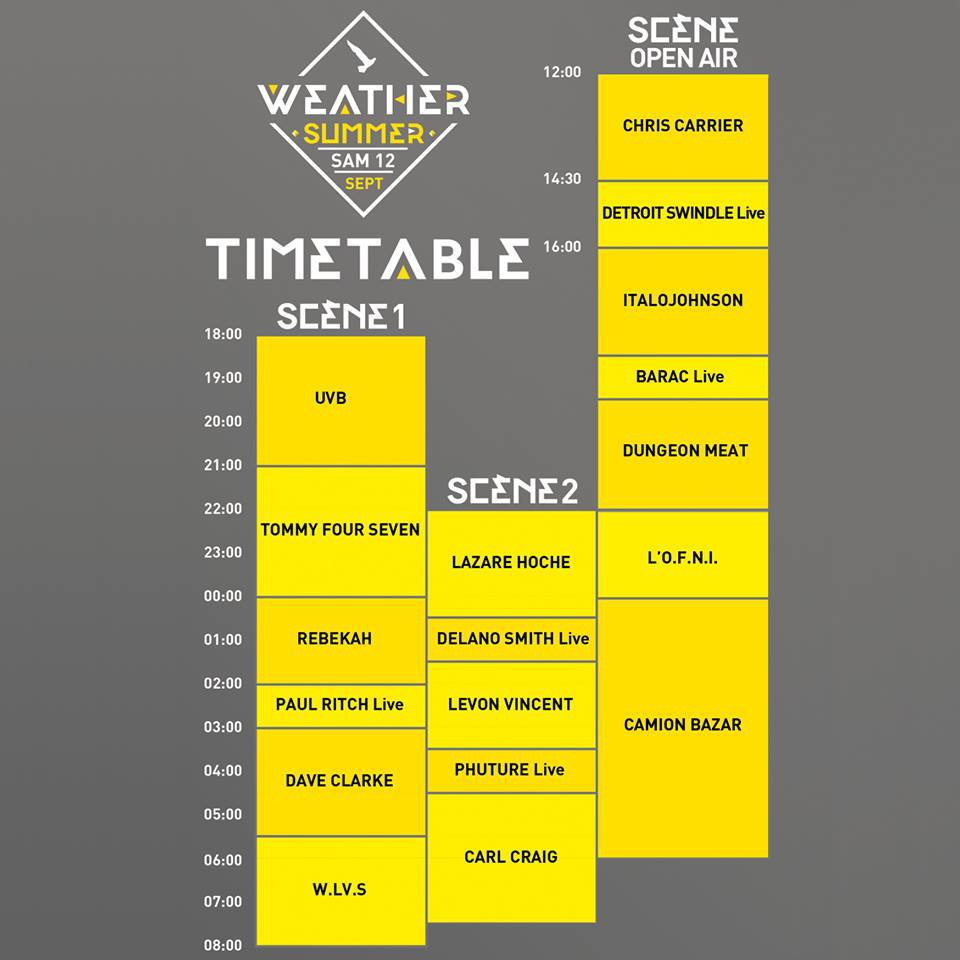 weather summer timetable